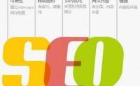 成都SEO:如何判断页面在百度的质量高低!