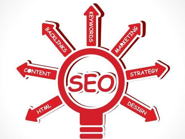 成都SEO:什么样的文章页面有利于网站SEO优化呢?